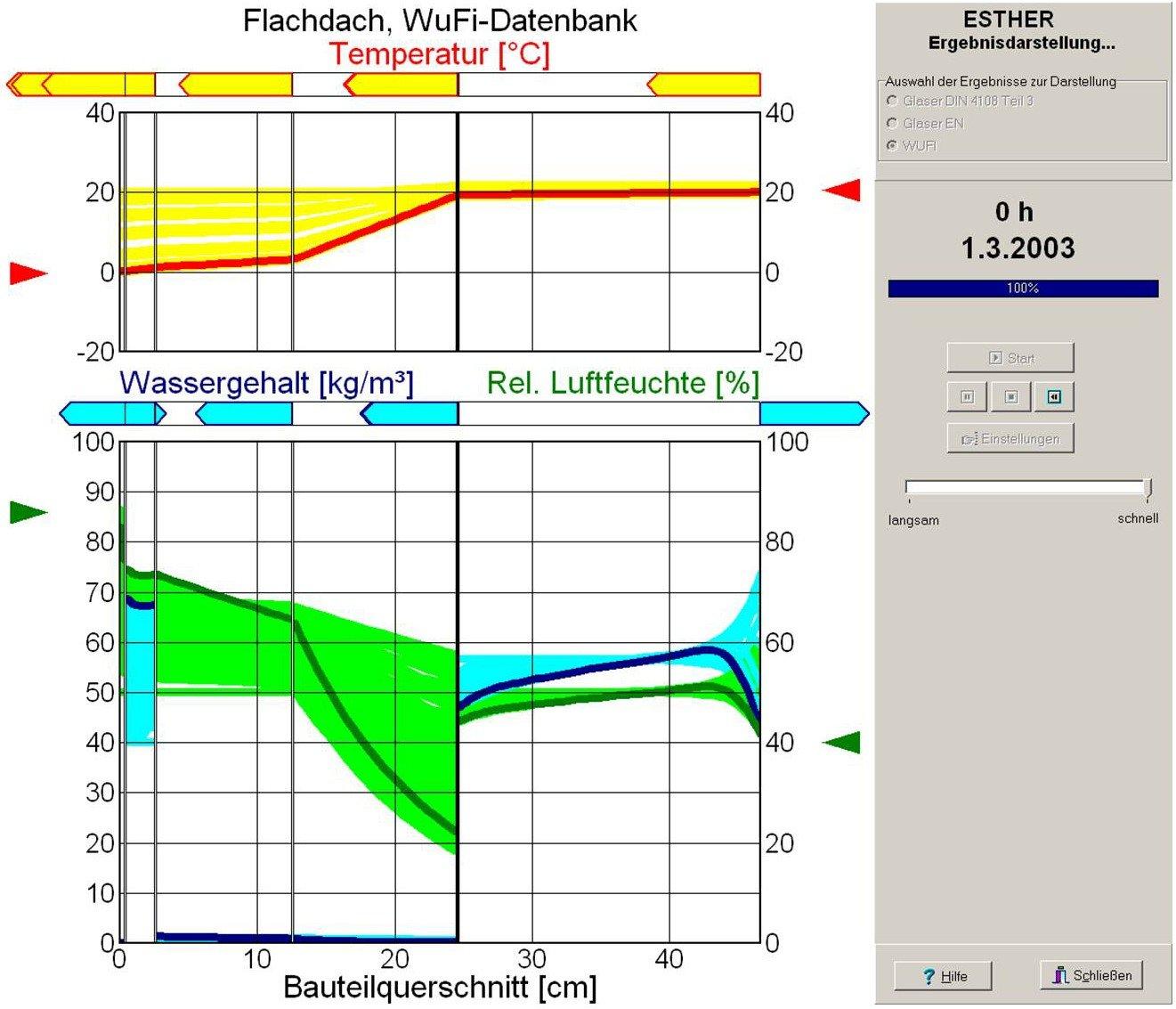 Grafik-WuFi